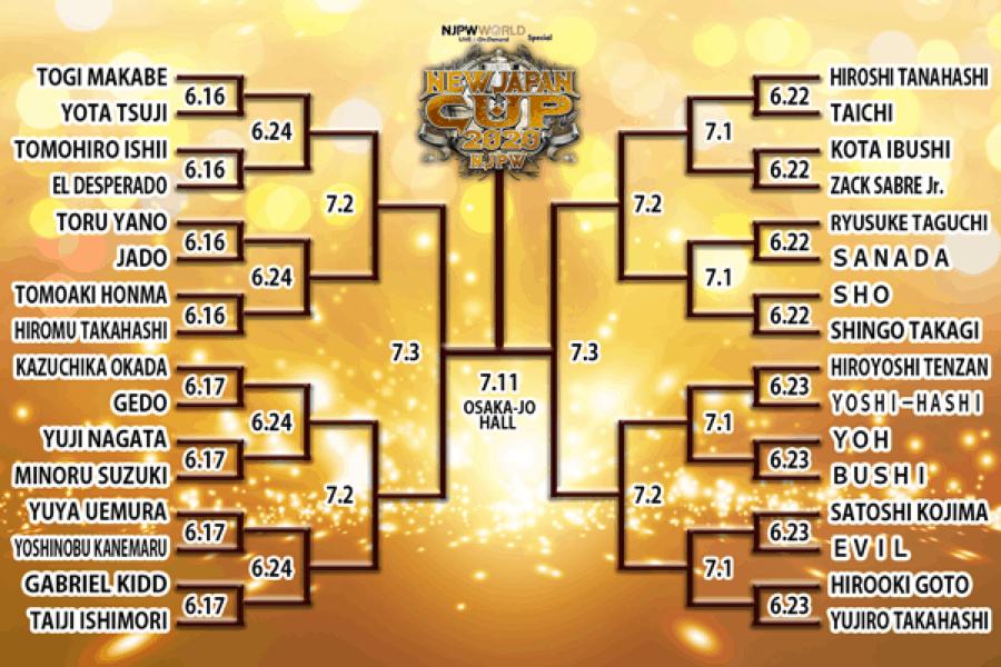 NJPW Cup 2020